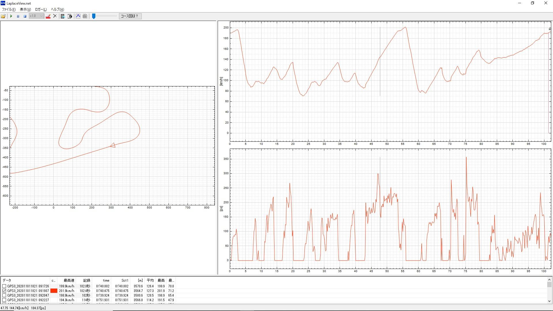 そこそこ吸気温度も低くなった状態でのデータ取りができたので